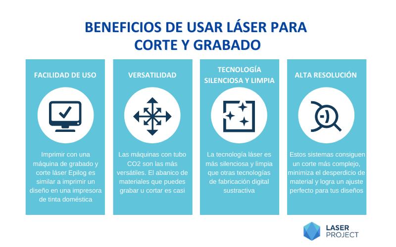 Beneficios de usar láser para corte y grabado Laser Project
